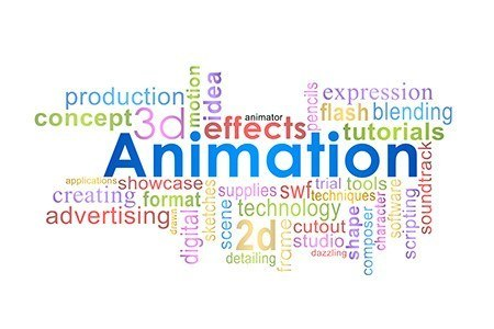 animation concepts in words